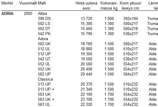 hinnastokirja-esimerkki